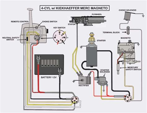 Mercury 650 Wiring Diagram by 1966 Merc 650 Complete Rewire Help The Hull