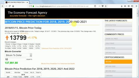 Yield vault protocol yearn finance has. Bitcoin Price Prediction 2018, 2019, 2020, 2021, 2022 ...