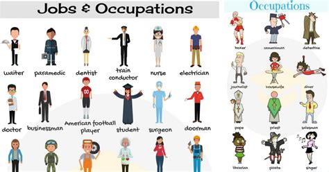Jobs And Occupations Vocabulary  List Of Jobs In English  7 E S L