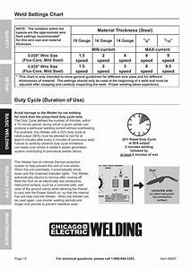 Weld Settings Chart  Duty Cycle  Duration Of Use