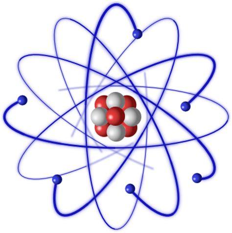 Proton Positive Charge by Proton Positive Charge Neutron Neutral Charge Elect