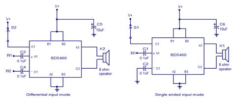 Class Amplifier Circuits