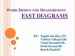 Fast Diagram  Work Design And Measurement