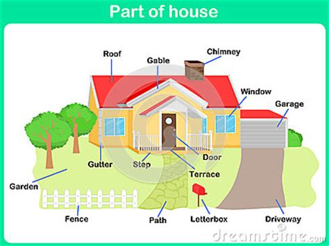 leaning parts of house for worksheet stock vector 50221589