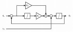 block diagrams using tikz tex latex stack exchange With timing diagram with the tikztiming package tikz example