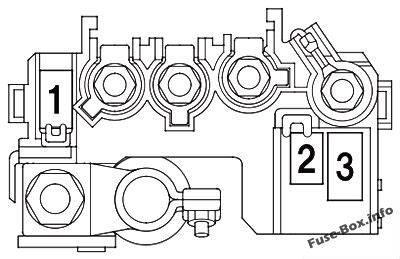 2009 Honda Fit Fuse Box by Fuse Box Diagram Gt Honda Fit Ge 2009 2014