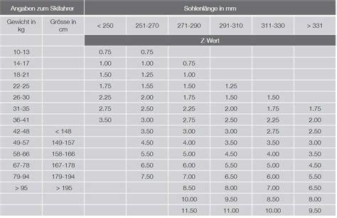 gewicht groesse tabelle emovoid