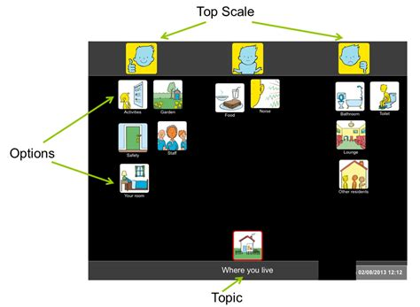 Talking Doormat by How Talking Mats Communication Symbols Tool Works