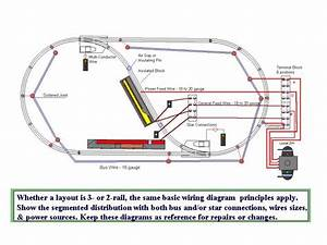 O Scale Lionel Wiring Diagram