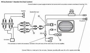 Installing A Subwoofer And Need A Little Help
