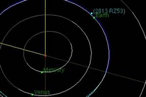 Asteroid Will Buzz Earth This Week Inside the Moon's Orbit
