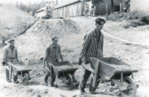 Holocaust Concentration Camp People