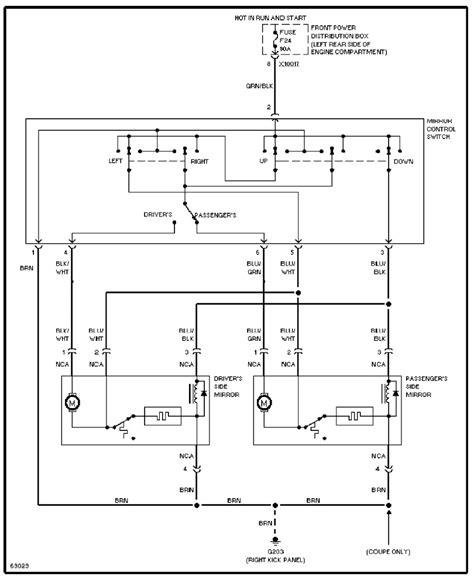 schematy elektryczne bmw e39