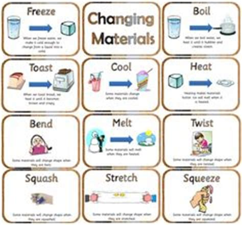 science properties  materials recycling properties