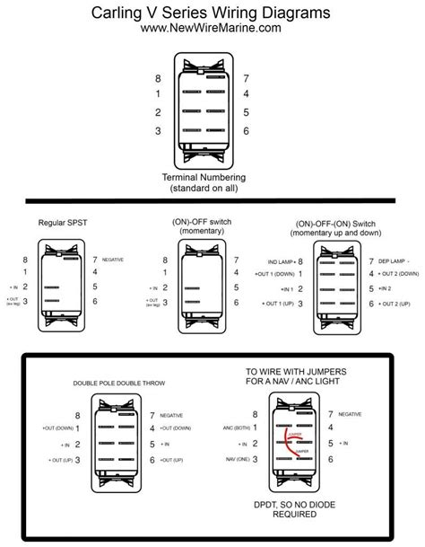 carling contura rocker switches explained the hull boating and fishing boat