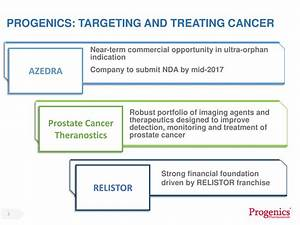 Progenics Pharmaceuticals (PGNX) Presents On Targeting and ...