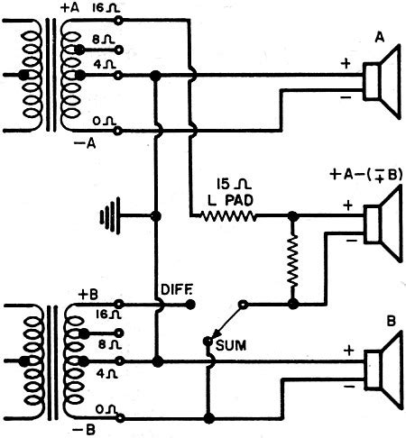 More About Wide Stage Stereo March Electronics World