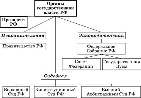 Бесплатные сочинения по История Электроэнергетики для студентов.