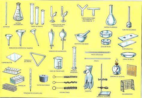 mi respuesta instrumentos de laboratorio b