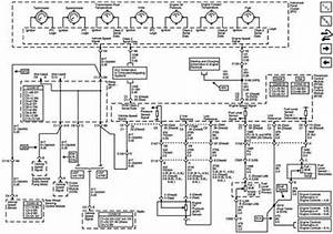 solved speedometer not moving stayes at 0 2005 silverado With 2005 chevy silverado heater wiring diagram 2005 chevy silverado wiring