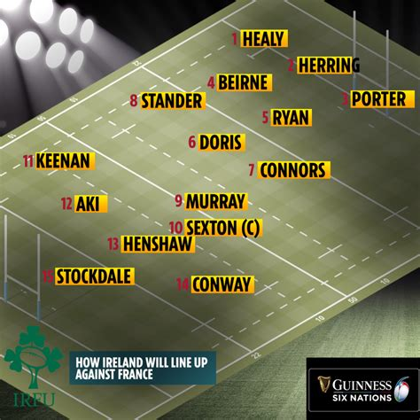 France vs Ireland rugby: Live stream FREE, kick-off time ...