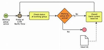 Process Business Notation Bpmn Modeling Svg Management