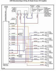 Diagram 1995 Mitsubishi Eclipse Stereo Wiring Diagram Full Version Hd Quality Wiring Diagram Diagramcabek Newton114 It
