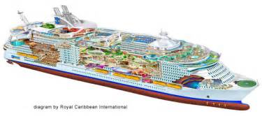 Brilliance Of The Seas Deck Plan 10 by Oasis Of The Sea Digital Signage Takes A Cruise To Wayfinding