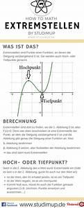 Getränke Für Party Berechnen : best 25 kinder mat ideas on pinterest kinder mat covers pillow nap mats and what is nap ~ Themetempest.com Abrechnung