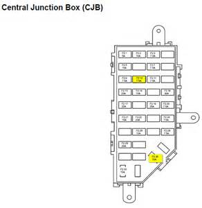 similiar chevy fuse panel diagrams keywords chevy 3500 fuse box diagram on 1994 chevy s10 blazer fuse box diagram