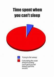 Time Spent when you can't sleep | Funny Pictures, Quotes ...