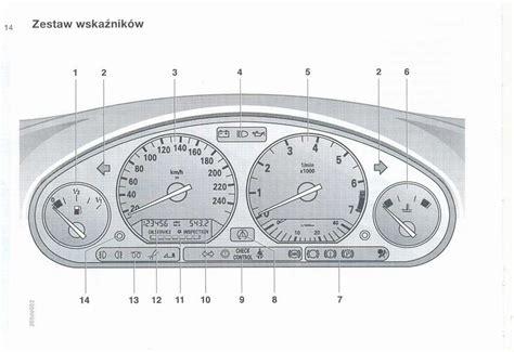 bmw 325 tds opis kontrolek elektroda pl