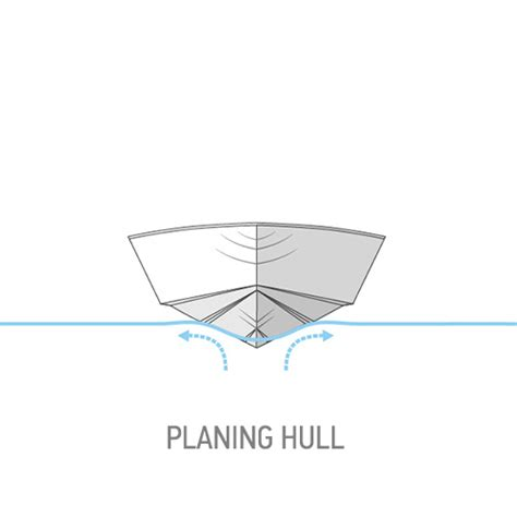 Boat Hull Shapes by Sailboat Planing Speed