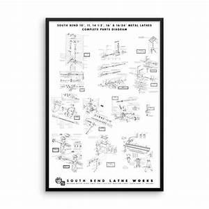 South Bend 10l  11 U2033  14 1  2 U2033  16 U2033   U0026 16  24 U2033 Older Metal Lathes Complete Parts Diagram Framed