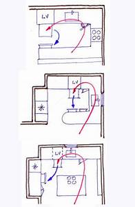 Connaitre Orientation Maison : am nagement dune cuisine les 5 r gles conna tre c t ~ Premium-room.com Idées de Décoration