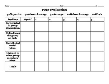 peer evaluation rubric  angela schoon teachers pay