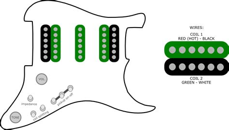 the guitar wiring diagrams and tips custom wiring diagram for hsh guitars ibanez rg jem