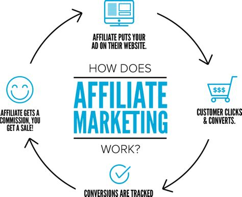 affiliate marketing complete affiliate marketing guide updated inkthemes