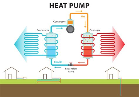 Heat System Diagram by Heat System Free Vectors Clipart Graphics