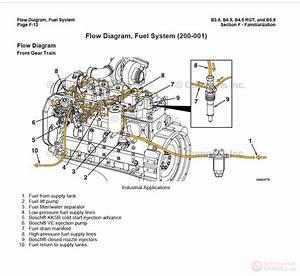 Dodge 5 9 Gas Engine Diagram