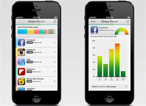 iphone usage tracker data hungry apps revealed with onavo count free usage