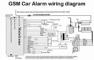 Car Alarm With