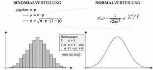 Binomialverteilung Berechnen Online : spezielle stetige verteilungen studyhelp ~ Themetempest.com Abrechnung