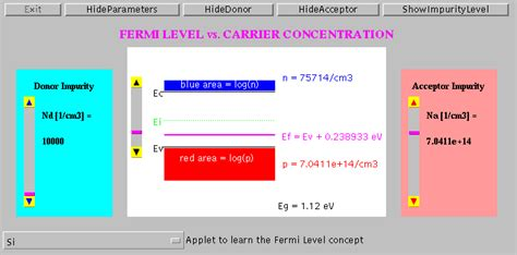  at any temperature t > 0k. Fermi Level versus Carrier Concentration
