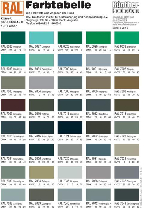 Ral Farben In Rgb