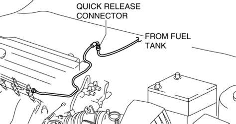 2008 Mazda Demio Wiring Diagram by 280z Fuel Filler Hose Installation Auto Electrical
