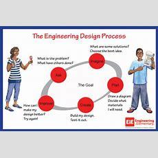 Engineering Design Process Betterlesson