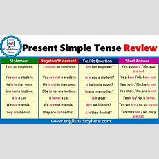 Present Simple Tense Review  English Study Here