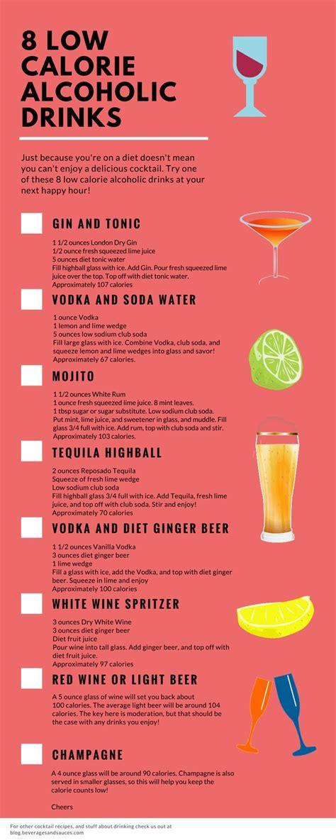 ideas   calorie drinks  pinterest