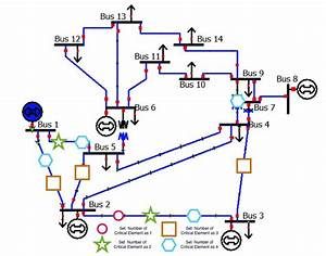 Critical Branches Identified In Test Case Of The Ieee